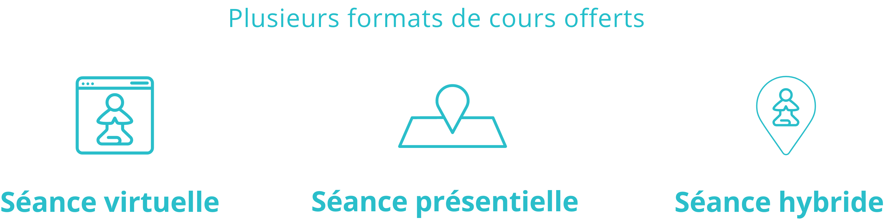 Cours offerts